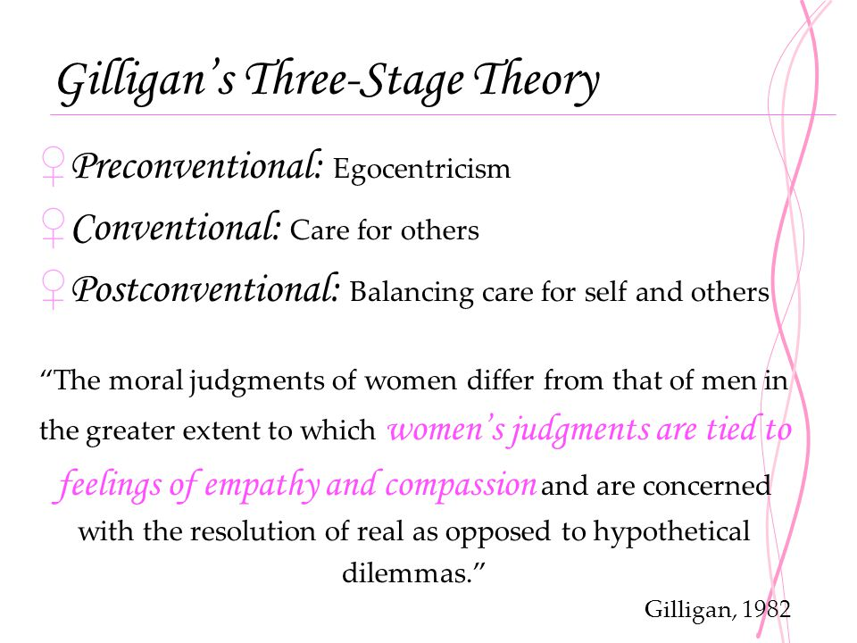 Gilligan's Three-Stage Theory ♀ Preconventional: Egocentricism ♀ Conventional: Care for others ♀ Postconventional: Balancing care for self and others