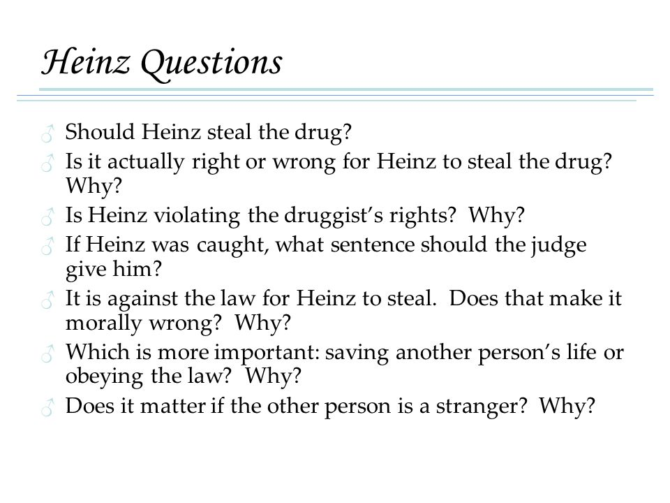 Heinz Questions ♂ Should Heinz steal the drug? ♂ Is it actually right or wrong for Heinz to steal the drug? Why? ♂ Is Heinz violating the druggist's r