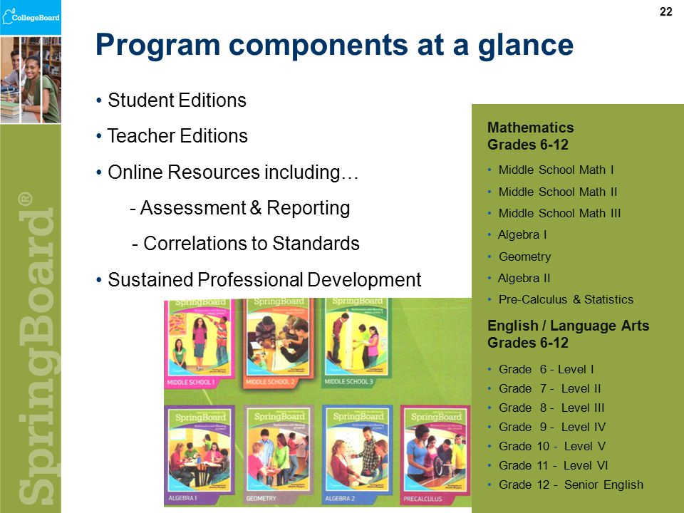22 Program components at a glance Student Editions Teacher Editions Online Resources including… - Assessment & Reporting - Correlations to Standards Sustained Professional Development English / Language Arts Grades 6-12 Grade 6 - Level I Grade 7 - Level II Grade 8 - Level III Grade 9 - Level IV Grade 10 - Level V Grade 11 - Level VI Grade 12 - Senior English Mathematics Grades 6-12 Middle School Math I Middle School Math II Middle School Math III Algebra I Geometry Algebra II Pre-Calculus & Statistics