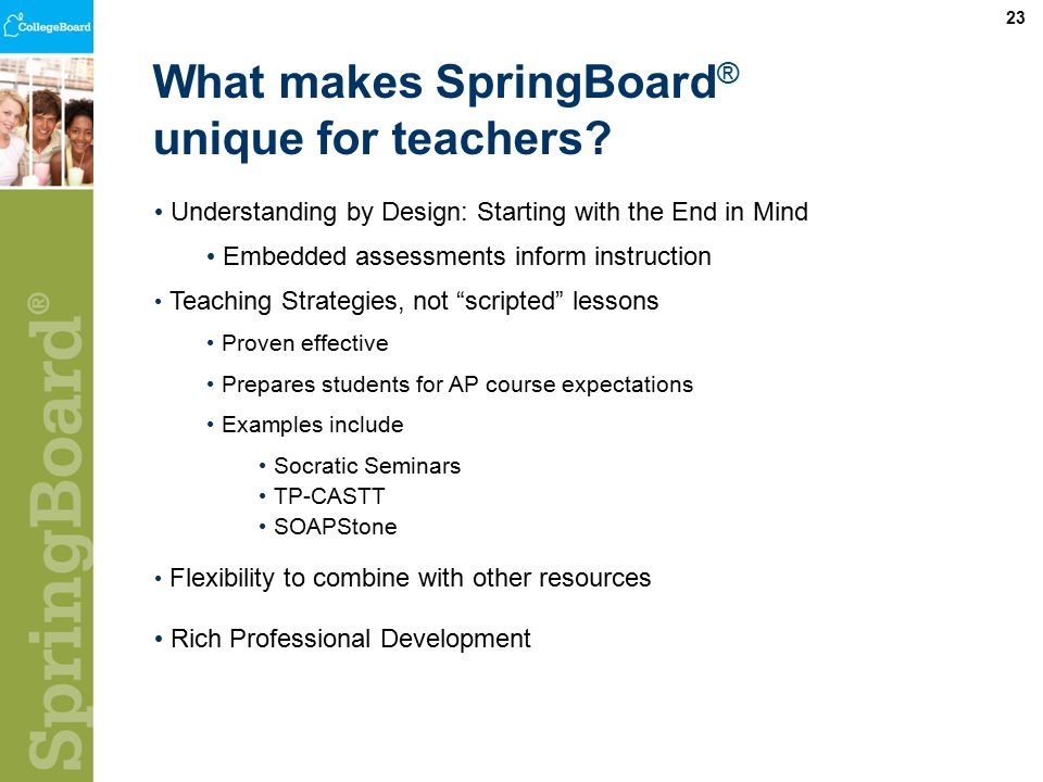 23 What makes SpringBoard ® unique for teachers.