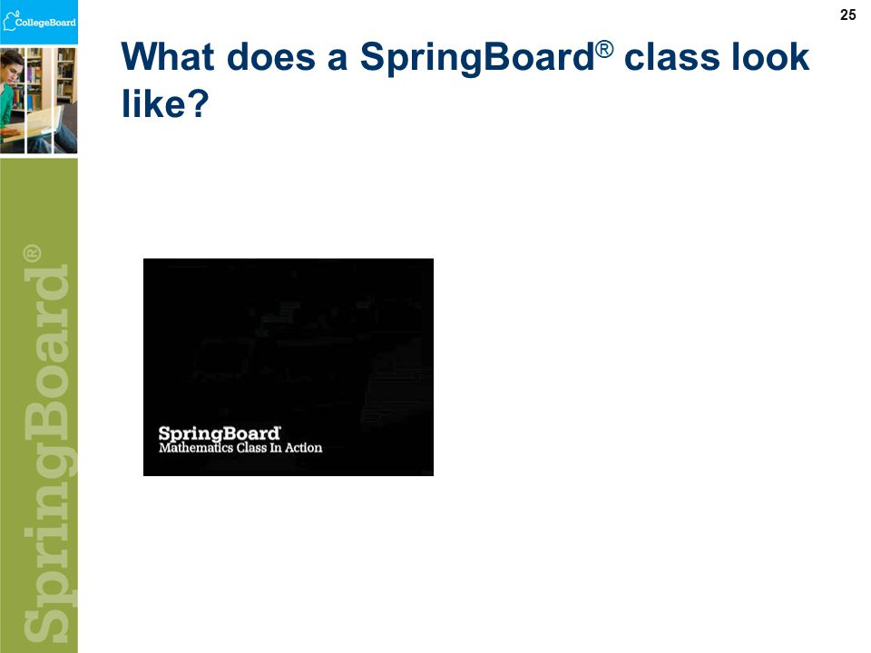 25 What does a SpringBoard ® class look like
