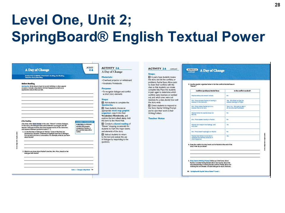 28 Level One, Unit 2; SpringBoard® English Textual Power