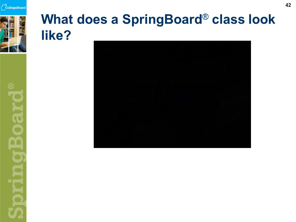 42 What does a SpringBoard ® class look like