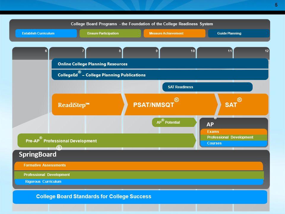 5 121110987 121110987 Establish CurriculumEnsure ParticipationMeasure AchievementGuide Planning College Board Programs - the Foundation of the College