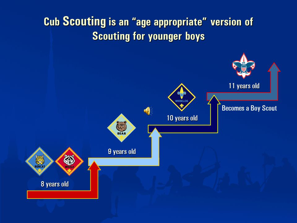 Cub Scouting is an age appropriate version of Scouting for younger boys 11 years old 8 years old 9 years old 10 years old Becomes a Boy Scout