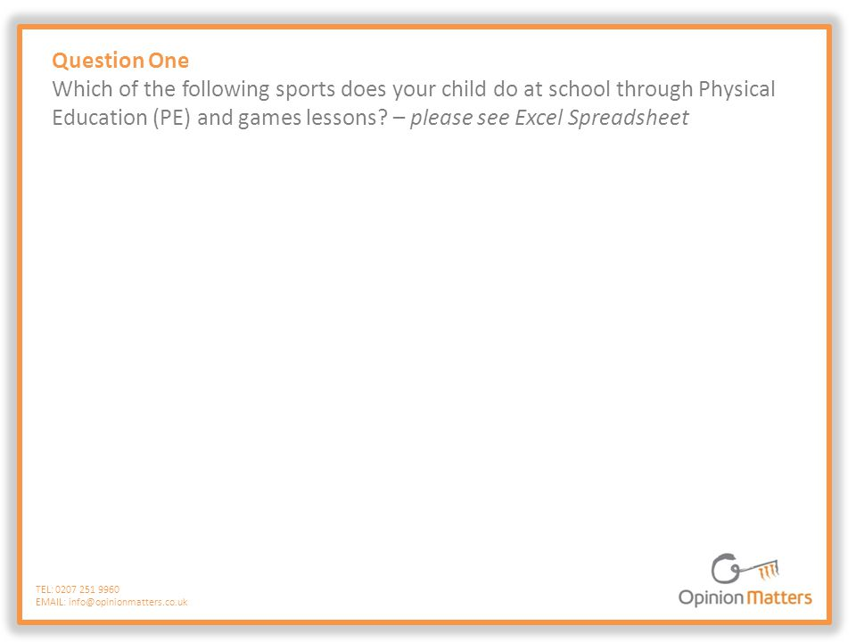 Question One Which of the following sports does your child do at school through Physical Education (PE) and games lessons? – please see Excel Spreadsh
