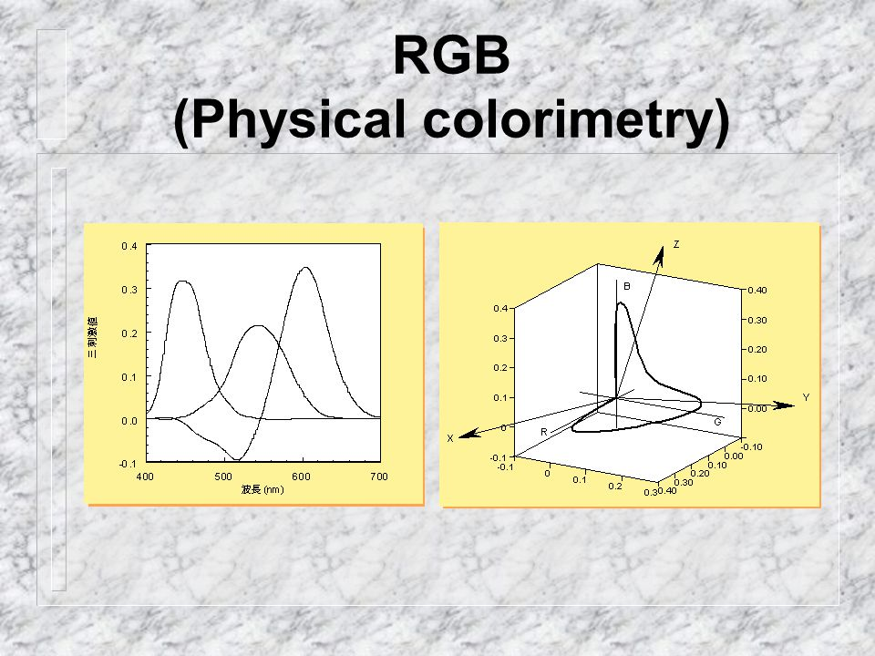 RGB (Physical colorimetry)