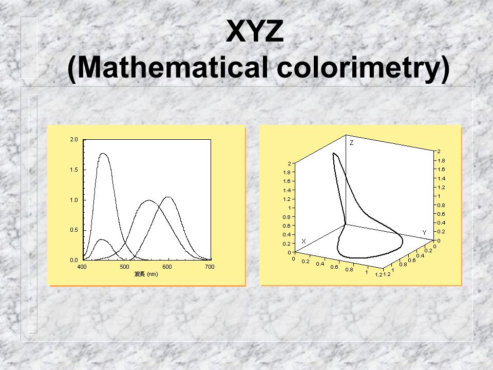 CIELAB(CIE1976L*a*b*) Color adaptation – White is always white Non-linearity – Physical unit to psychological unit Color opponency – Luminance and chromaticness
