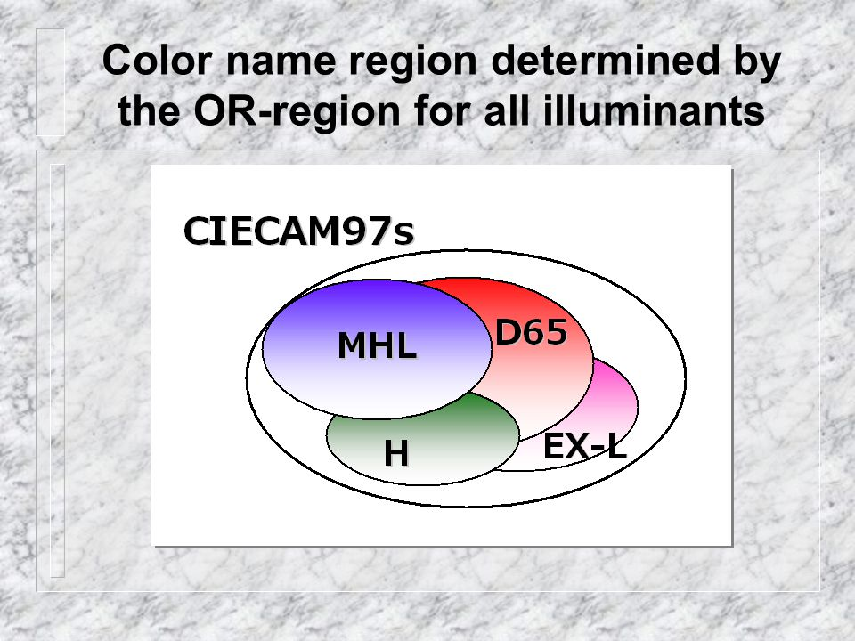 Color name region determined by the OR-region for all illuminants