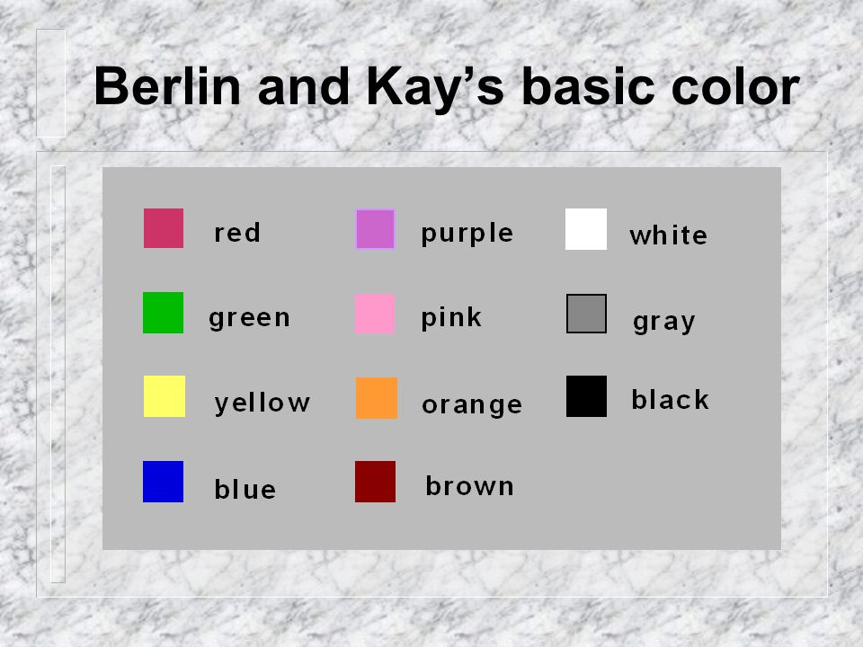 Berlin and Kay's basic color