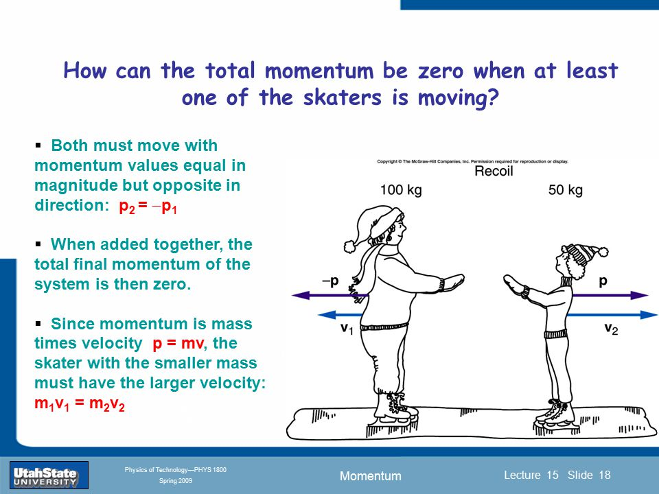 Momentum Introduction Section 0 Lecture 1 Slide 18 Lecture 15 Slide 18 INTRODUCTION TO Modern Physics PHYX 2710 Fall 2004 Physics of Technology—PHYS 1800 Spring 2009 How can the total momentum be zero when at least one of the skaters is moving.