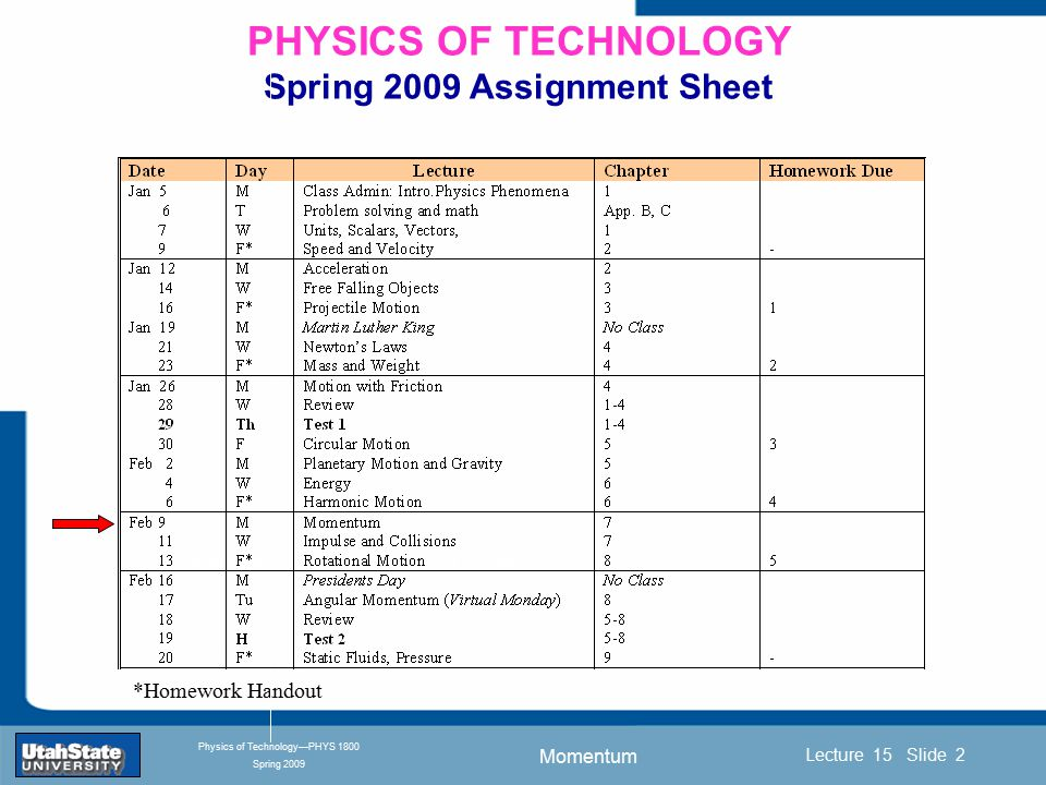 Momentum Introduction Section 0 Lecture 1 Slide 3 Lecture 15 Slide 3 INTRODUCTION TO Modern Physics PHYX 2710 Fall 2004 Physics of Technology—PHYS 1800 Spring 2009 Physics of Technology PHYS 1800 Lecture 15 Momentum Introduction