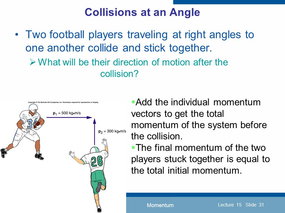 Momentum Introduction Section 0 Lecture 1 Slide 31 Lecture 15 Slide 31 INTRODUCTION TO Modern Physics PHYX 2710 Fall 2004 Physics of Technology—PHYS 1800 Spring 2009 Collisions at an Angle Two football players traveling at right angles to one another collide and stick together.