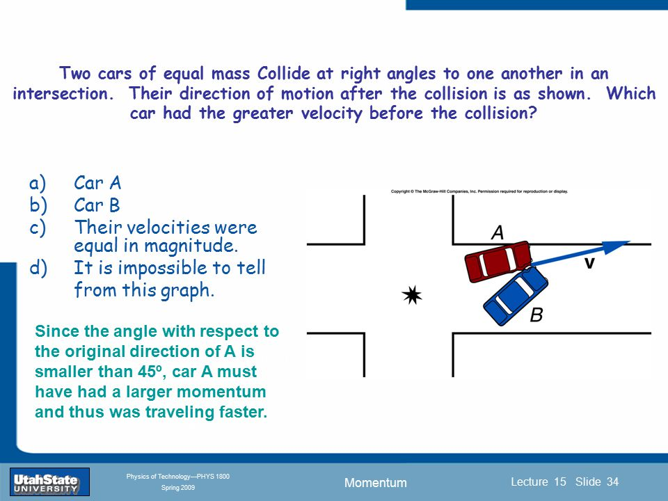 Momentum Introduction Section 0 Lecture 1 Slide 34 Lecture 15 Slide 34 INTRODUCTION TO Modern Physics PHYX 2710 Fall 2004 Physics of Technology—PHYS 1800 Spring 2009 Two cars of equal mass Collide at right angles to one another in an intersection.