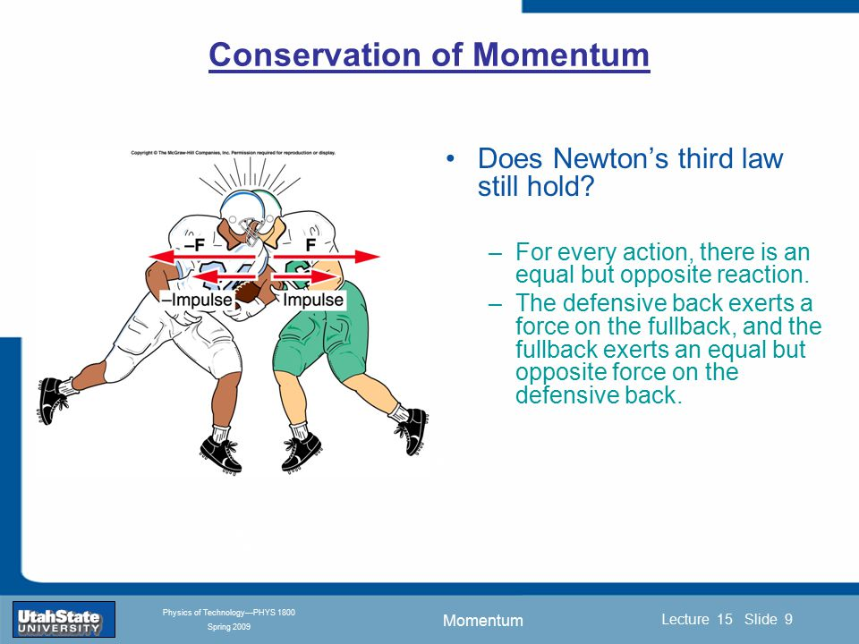 Momentum Introduction Section 0 Lecture 1 Slide 10 Lecture 15 Slide 10 INTRODUCTION TO Modern Physics PHYX 2710 Fall 2004 Physics of Technology—PHYS 1800 Spring 2009 Conservation of Momentum –The impulses on both are equal and opposite.
