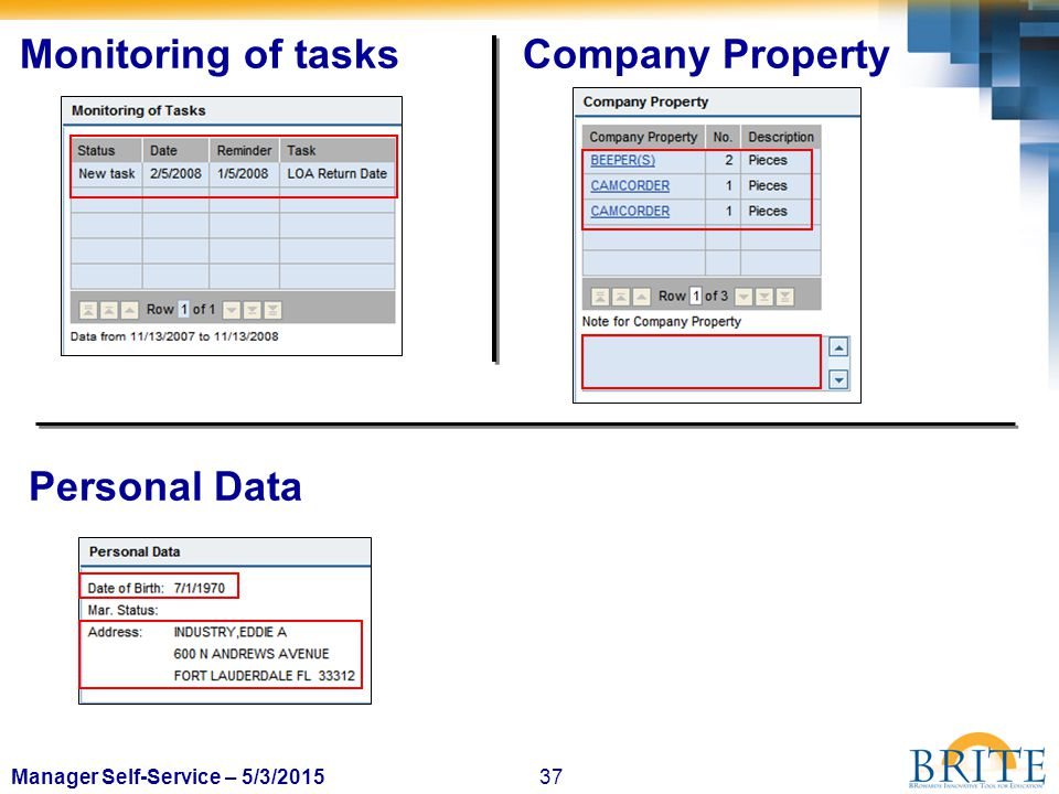 37Manager Self-Service – 5/3/2015 Monitoring of tasksCompany Property Personal Data