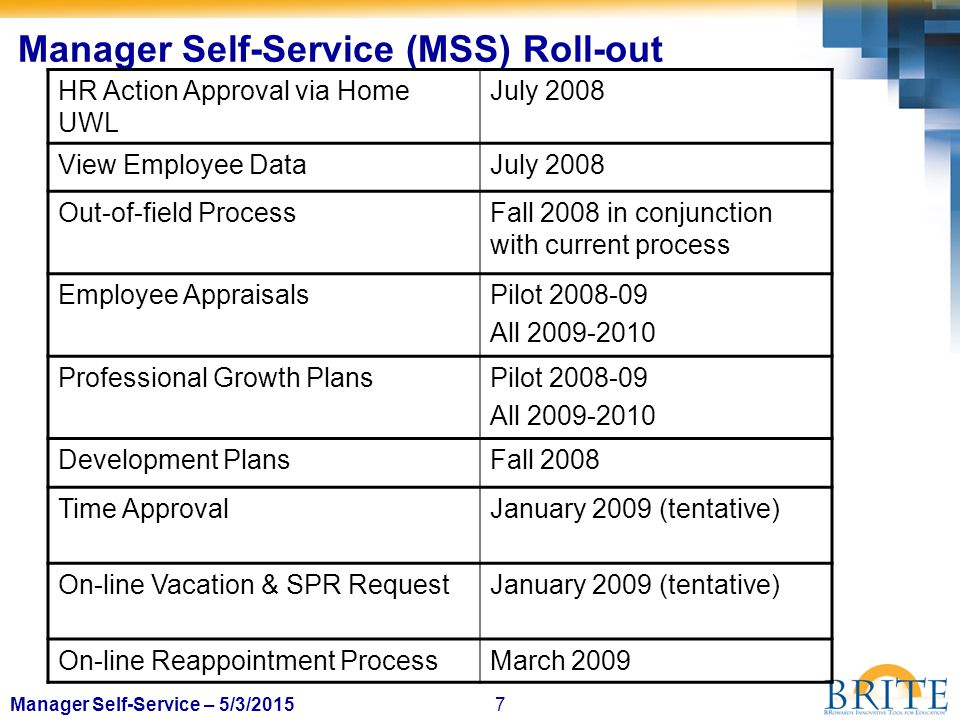 7Manager Self-Service – 5/3/2015 Manager Self-Service (MSS) Roll-out HR Action Approval via Home UWL July 2008 View Employee DataJuly 2008 Out-of-field ProcessFall 2008 in conjunction with current process Employee AppraisalsPilot 2008-09 All 2009-2010 Professional Growth PlansPilot 2008-09 All 2009-2010 Development PlansFall 2008 Time ApprovalJanuary 2009 (tentative) On-line Vacation & SPR RequestJanuary 2009 (tentative) On-line Reappointment ProcessMarch 2009