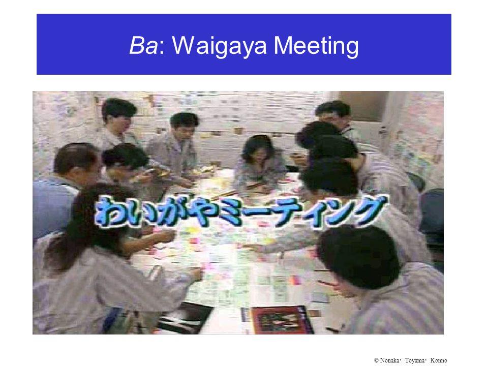 © Nonaka ・ Toyama ・ Konno Ba: Waigaya Meeting