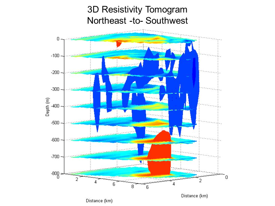 3D Resistivity Tomogram Northeast -to- Southwest