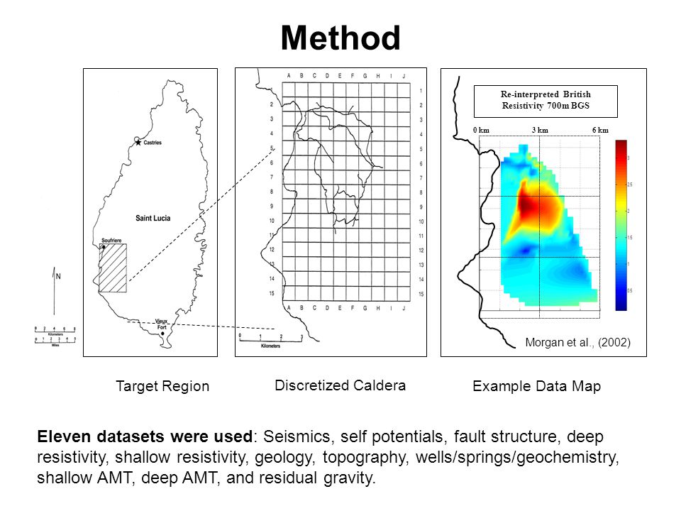 Discretized Caldera Re-interpreted British Resistivity 700m BGS 0 km3 km6 km Target RegionExample Data Map Morgan et al., (2002) Method Eleven datasets were used: Seismics, self potentials, fault structure, deep resistivity, shallow resistivity, geology, topography, wells/springs/geochemistry, shallow AMT, deep AMT, and residual gravity.