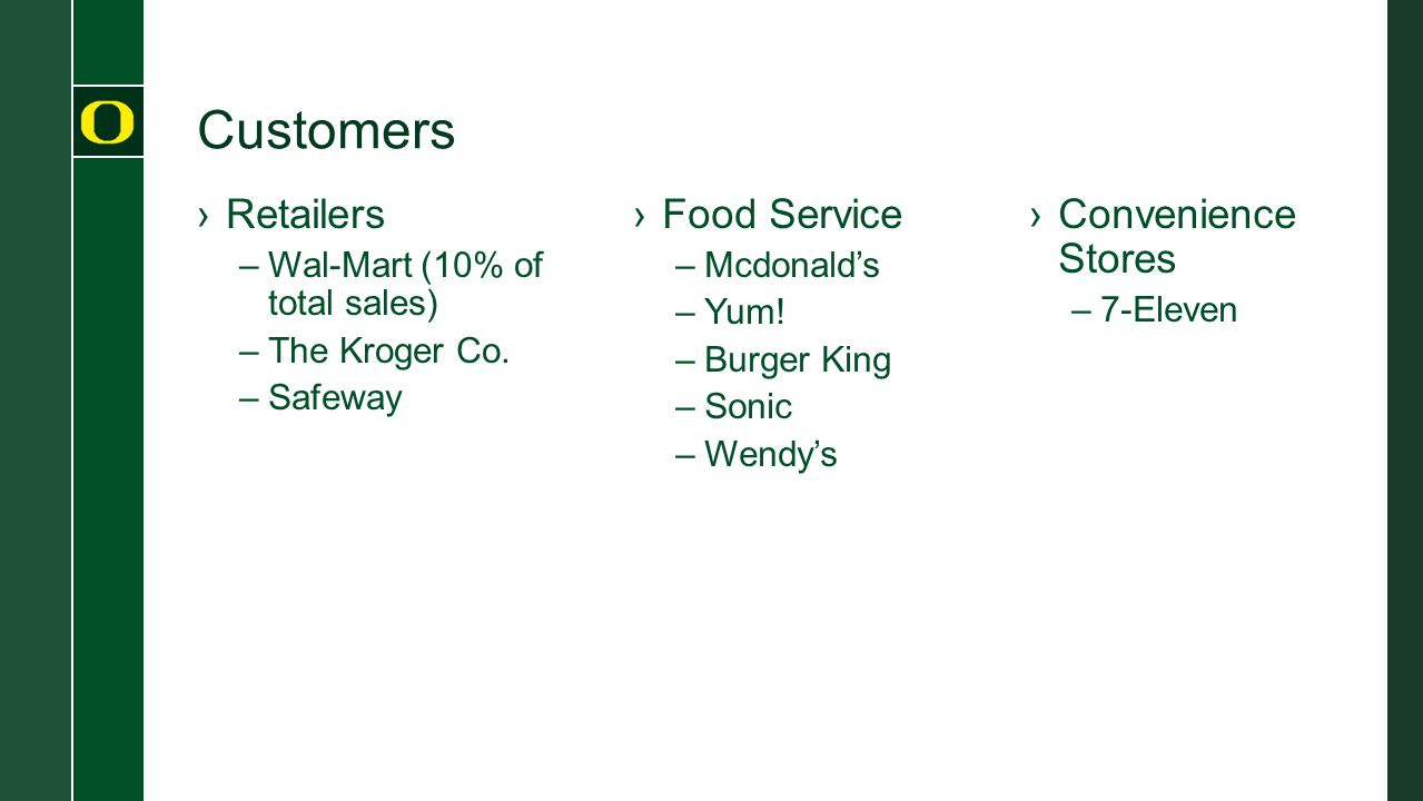 Customers ›Retailers –Wal-Mart (10% of total sales) –The Kroger Co.