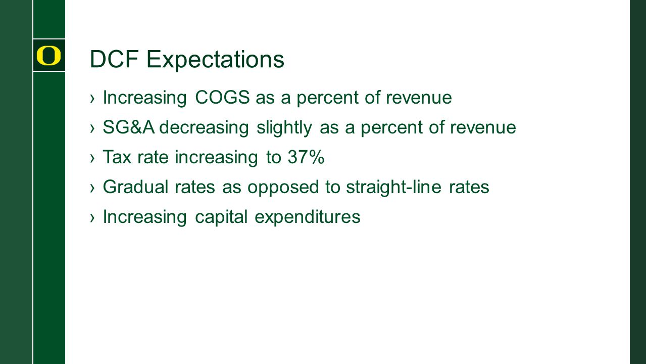 DCF Expectations ›Increasing COGS as a percent of revenue ›SG&A decreasing slightly as a percent of revenue ›Tax rate increasing to 37% ›Gradual rates as opposed to straight-line rates ›Increasing capital expenditures