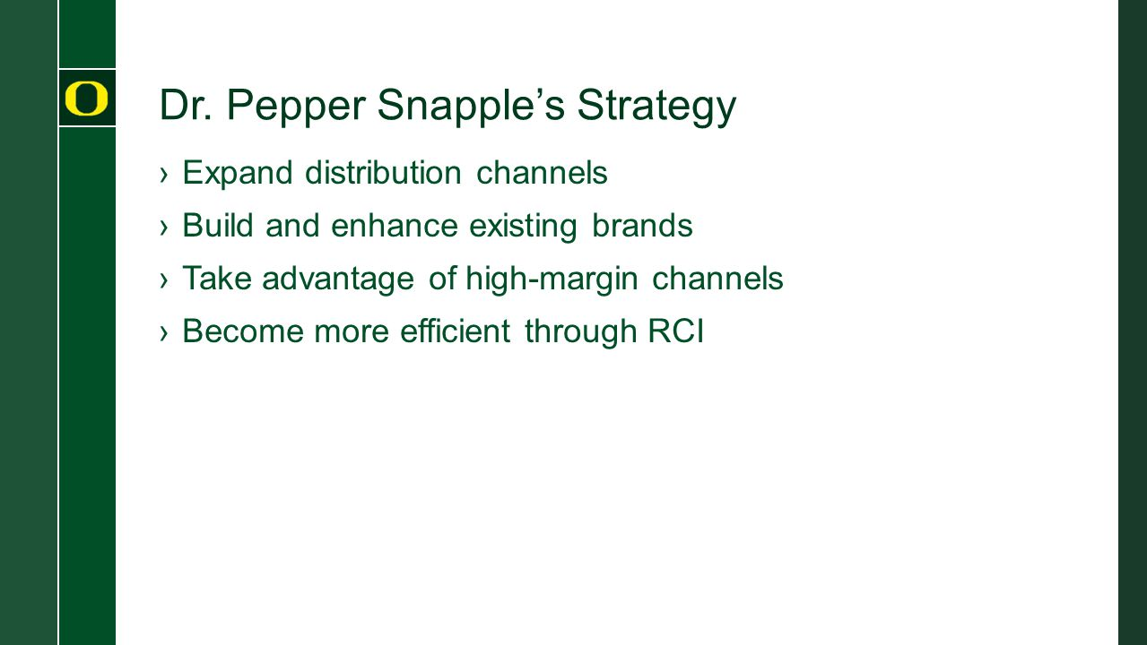 Dr. Pepper Snapple's Strategy ›Expand distribution channels ›Build and enhance existing brands ›Take advantage of high-margin channels ›Become more ef