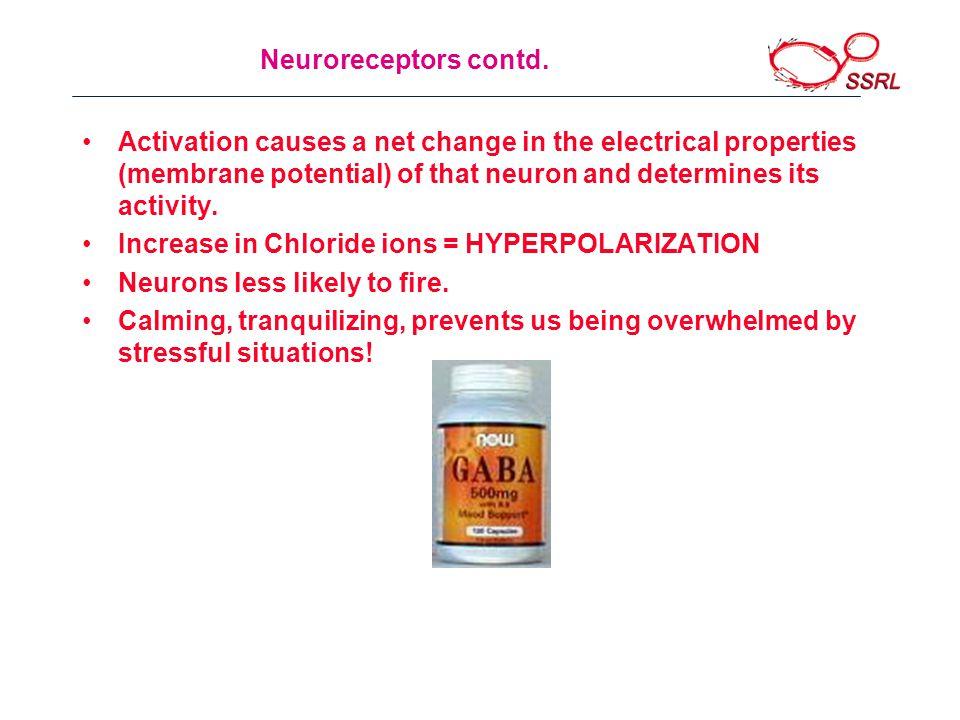 Neuroreceptors contd.