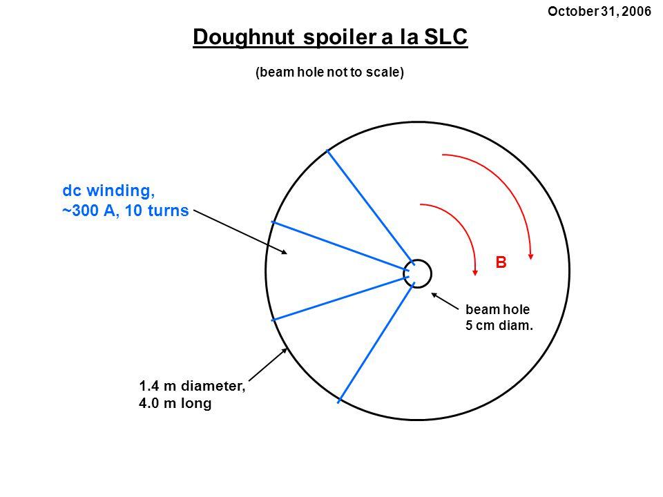 B Doughnut spoiler a la SLC dc winding, ~300 A, 10 turns beam hole 5 cm diam. 1.4 m diameter, 4.0 m long October 31, 2006 (beam hole not to scale)