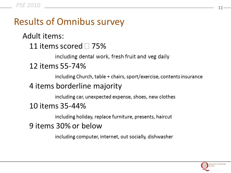 11 PSE 2010 Results of Omnibus survey Adult items: 11 items scored  75% including dental work, fresh fruit and veg daily 12 items 55-74% including Church, table + chairs, sport/exercise, contents insurance 4 items borderline majority including car, unexpected expense, shoes, new clothes 10 items 35-44% including holiday, replace furniture, presents, haircut 9 items 30% or below including computer, internet, out socially, dishwasher