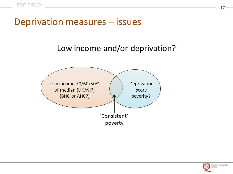 17 PSE 2010 Deprivation measures – issues Low income and/or deprivation.