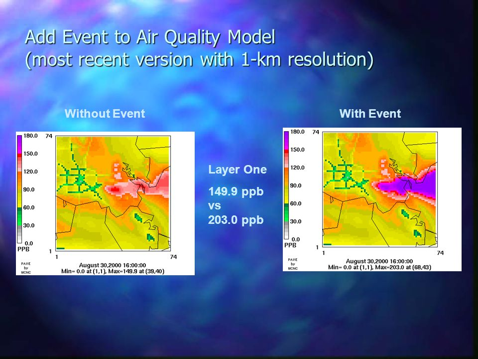 Add Event to Air Quality Model (most recent version with 1-km resolution) Without EventWith Event Layer One 149.9 ppb vs 203.0 ppb