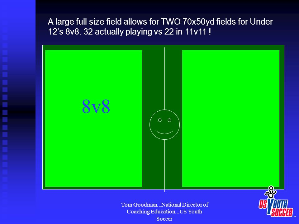 Tom Goodman...National Director of Coaching Education...US Youth Soccer A large full size field allows for TWO 70x50yd fields for Under 12's 8v8.