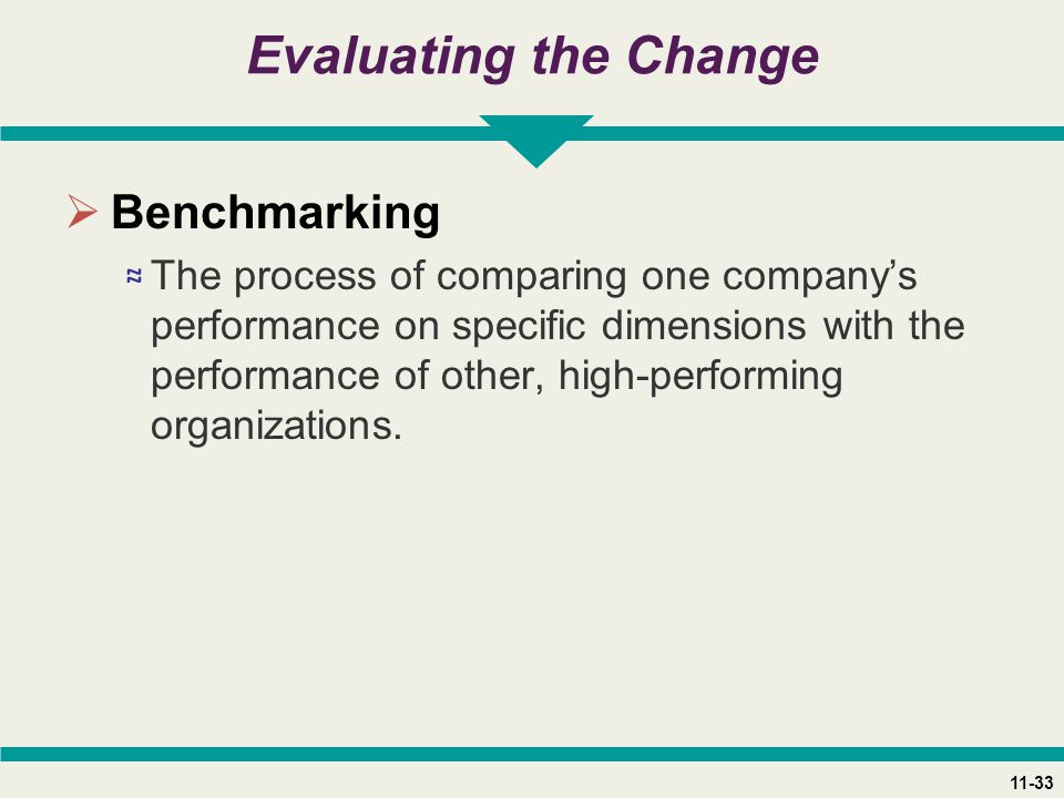 11-33 Evaluating the Change  Benchmarking ≈ The process of comparing one company's performance on specific dimensions with the performance of other, high-performing organizations.
