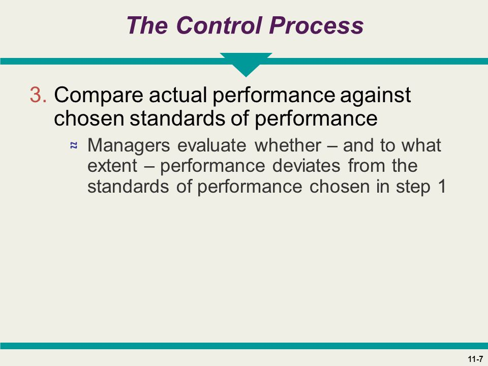 11-7 The Control Process 3.Compare actual performance against chosen standards of performance ≈ Managers evaluate whether – and to what extent – performance deviates from the standards of performance chosen in step 1