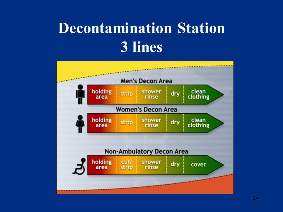 24 Decontamination Station 3 lines