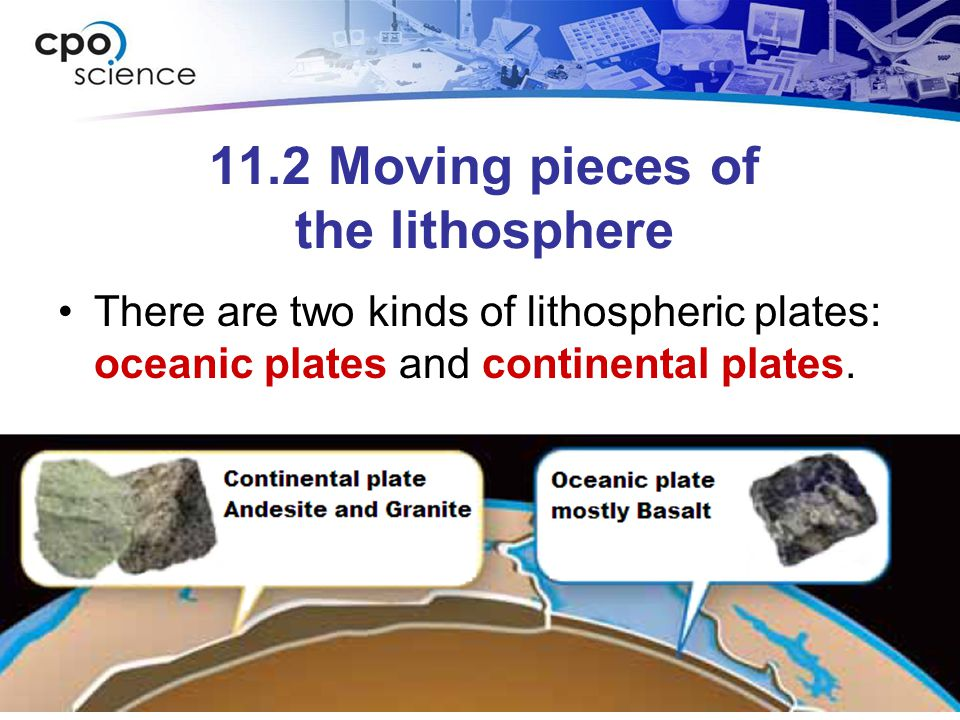 11.2 Moving pieces of the lithosphere There are two kinds of lithospheric plates: oceanic plates and continental plates.