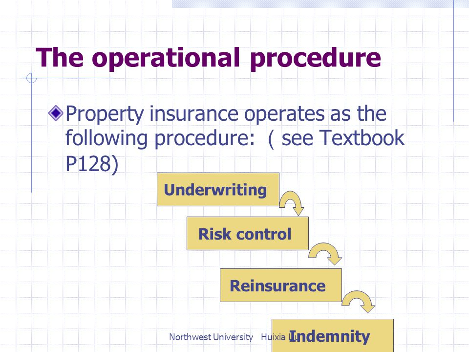 The operational procedure Property insurance operates as the following procedure: ( see Textbook P128) Underwriting Risk control Reinsurance Indemnity Northwest University Huixia Liu