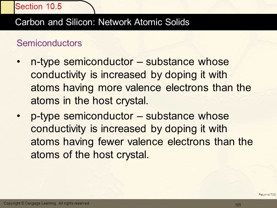 106 Section 10.5 Carbon and Silicon: Network Atomic Solids Copyright © Cengage Learning.