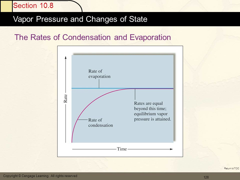 129 Section 10.8 Vapor Pressure and Changes of State Copyright © Cengage Learning.
