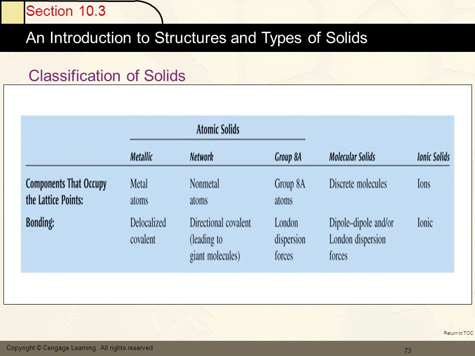74 Section 10.4 Structure and Bonding in Metals Copyright © Cengage Learning.