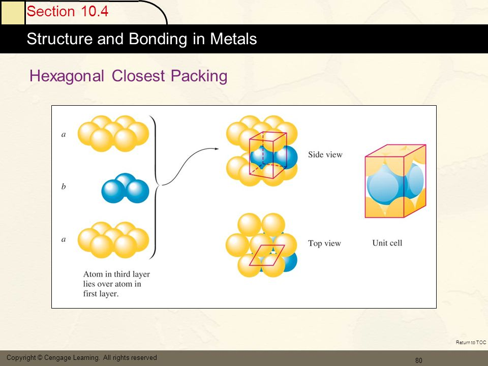 81 Section 10.4 Structure and Bonding in Metals Copyright © Cengage Learning.