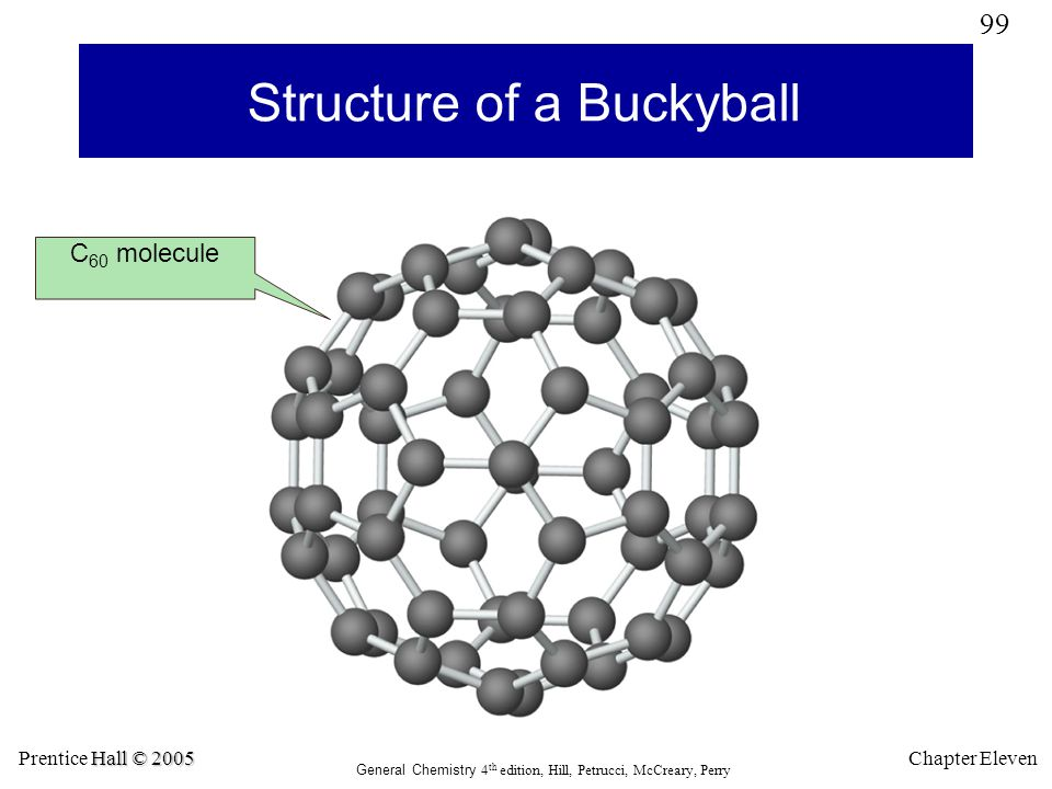 100 Hall © 2005 Prentice Hall © 2005 General Chemistry 4 th edition, Hill, Petrucci, McCreary, Perry Chapter Eleven Structure of a Nanotube A nanotube can be thought of as a sheet of graphite, rolled into a tube, capped with half of a buckyball.