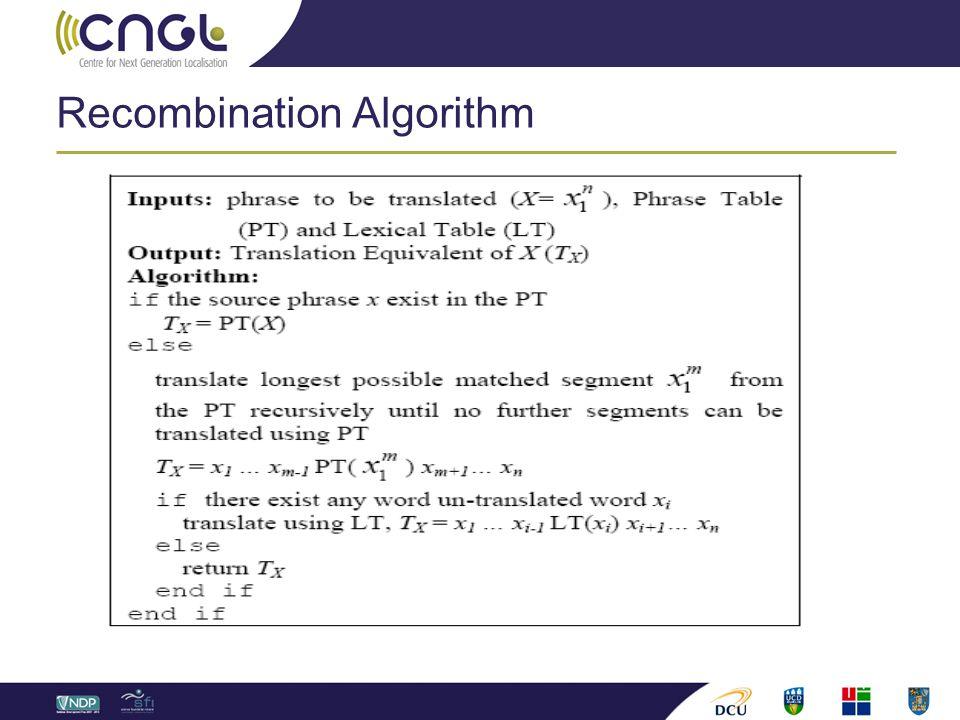 Recombination Algorithm