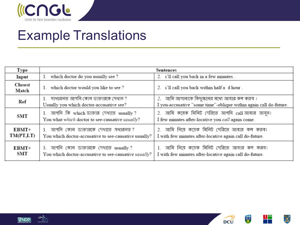 Example Translations