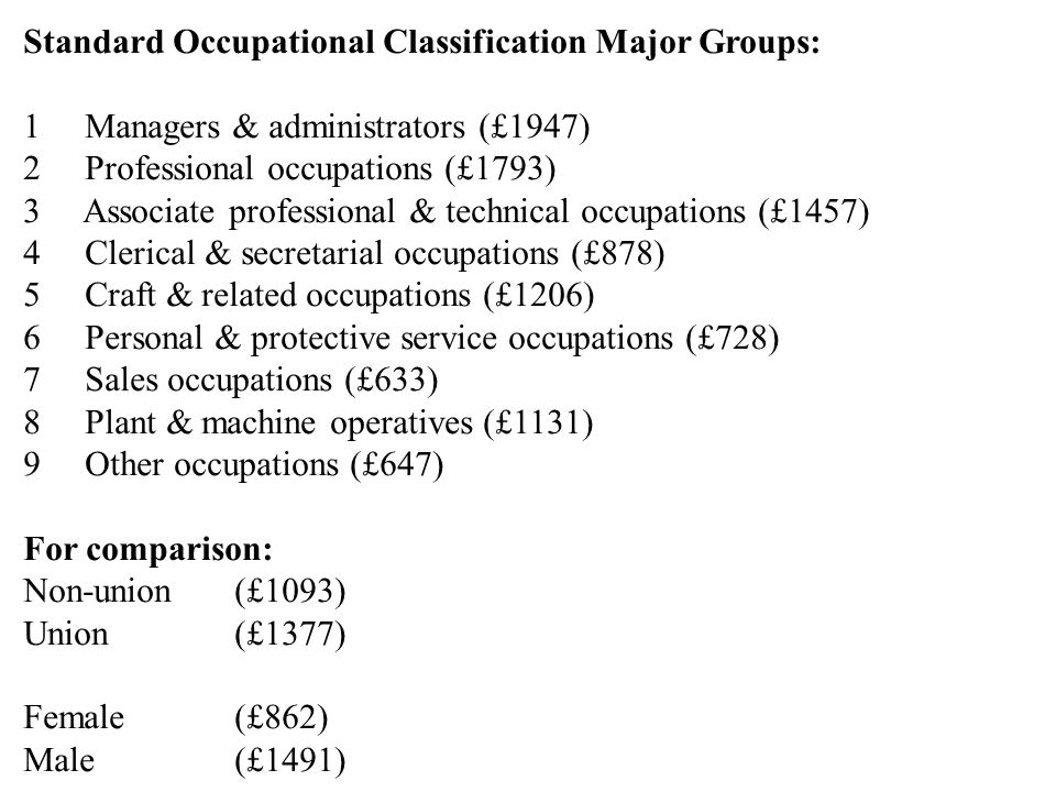 Standard Occupational Classification Major Groups: 1 Managers & administrators (£1947) 2 Professional occupations (£1793) 3 Associate professional & t