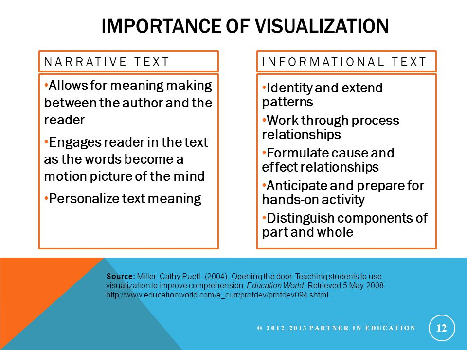 IMPORTANCE OF VISUALIZATION NARRATIVE TEXT Allows for meaning making between the author and the reader Engages reader in the text as the words become a motion picture of the mind Personalize text meaning INFORMATIONAL TEXT Identity and extend patterns Work through process relationships Formulate cause and effect relationships Anticipate and prepare for hands-on activity Distinguish components of part and whole © 2012-2013 PARTNER IN EDUCATION 12 Source: Miller, Cathy Puett.