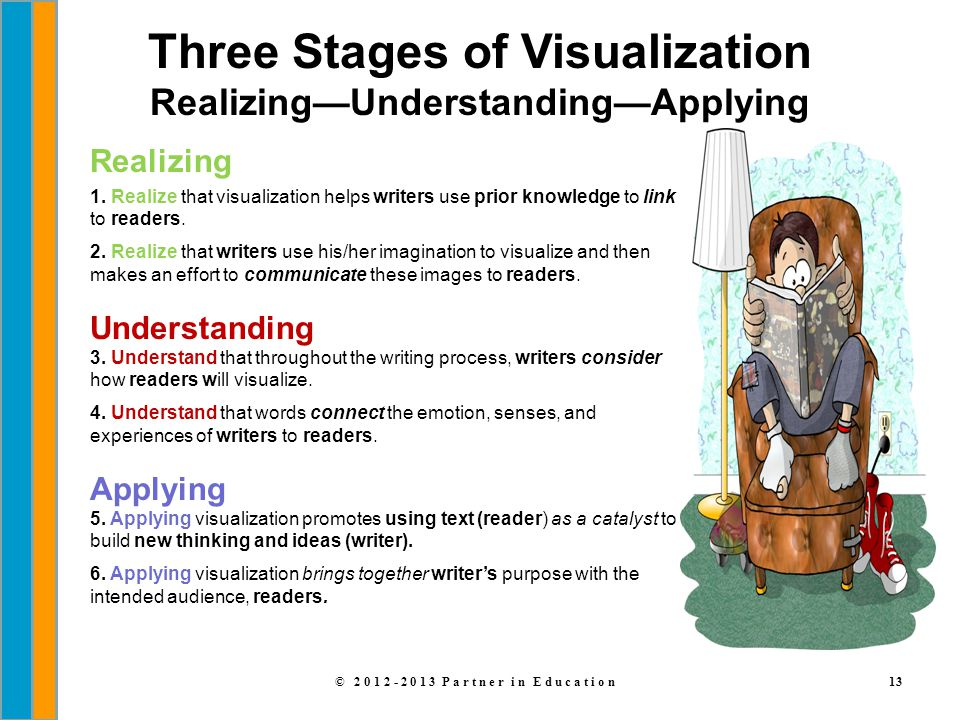 Realizing 1. Realize that visualization helps writers use prior knowledge to link to readers. 2. Realize that writers use his/her imagination to visua