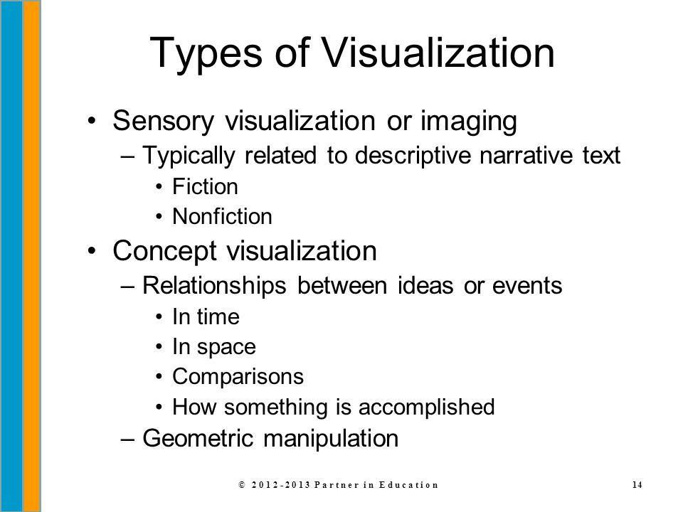 Types of Visualization Sensory visualization or imaging –Typically related to descriptive narrative text Fiction Nonfiction Concept visualization –Relationships between ideas or events In time In space Comparisons How something is accomplished –Geometric manipulation © 2012-2013 Partner in Education14