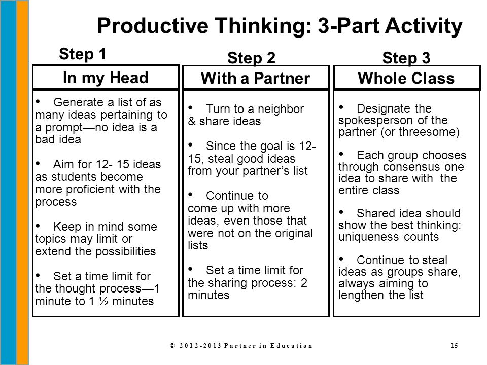 © 2012-2013 Partner in Education15 Generate a list of as many ideas pertainingtoa prompt—no idea is abad idea Aim for 12- 15 ideas as students becomemore proficient with theprocess Keep in mind some topics may limit orextend the possibilities Set a time limit for the thought process—1minute to 1 ½ minutes Productive Thinking: 3-Part Activity Turn to a neighbor & share ideas Since the goal is 12- 15, steal good ideas from your partner's list Continue to come up with more ideas, even those that were not on the original lists Set a time limit for the sharing process: 2 minutes Designate the spokesperson of the partner (or threesome) Each group chooses through consensus one idea to share with the entire class Shared idea should show the best thinking: uniqueness counts Continue to steal ideas as groups share, always aiming to lengthen the list In my Head With a PartnerWhole Class Step 2 Step 1 Step 3